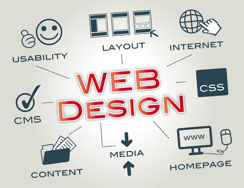 5 Benefits of using An Internet Design Course Online